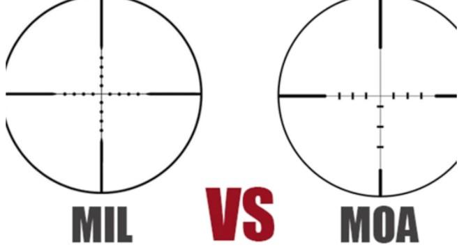 Mil vs. MOA