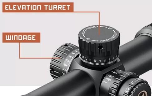 Adjusting the turrets