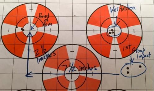 Shooting the bullseye